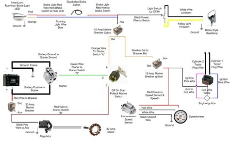 Copper Wire Diagram by Chopper Wiring Cfl Wiring Diagram Motorcycles And