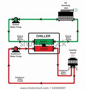 Chiller Wiring Diagram : chiller chiller diagram ~ A.2002-acura-tl-radio.info Haus und Dekorationen