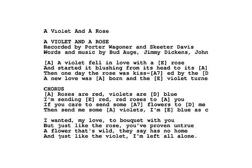 Derrick rose song download :: inproftele