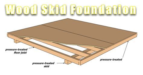 How to Build a Foundation For Your Shed   Step by step