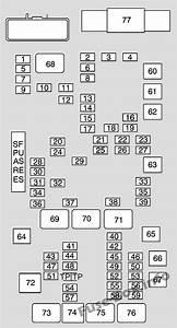 2003 Chevy Expres Fuse Box Diagram