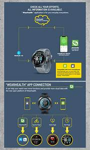 U65b0 U3057 U3044 Wearhealth App Manual