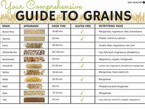 Diet Chart To Reduce Weight In A Month Ever Wonder Which Grains Are Best For You Or Which Are