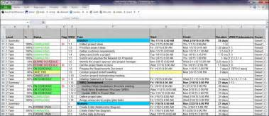Ms Excel Templates Calendar Email Microsoft Project Excel Template Excel To Do List