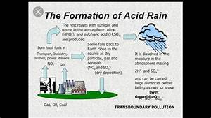 Acid Rain Chemistry For All Student