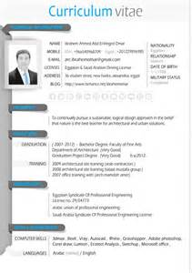 intern architect resume exles resume sle admin worksheet printables site