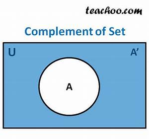 Finding Complement Of A Set  A U0026 39   B U0026 39