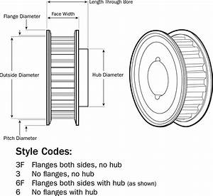 Timing Pulleys With Cmt Bushing System