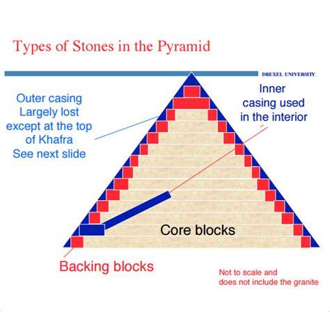 amazing pyramid templates   sample templates