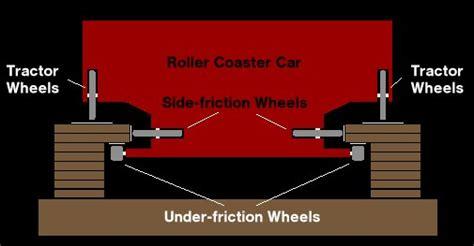 Woodtrackwheels