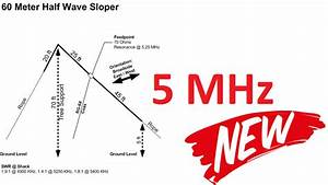 Guide  New Band 60 Meters   5mhz
