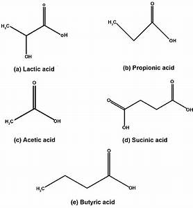 Structures Of Various Short Chain Fatty Acids