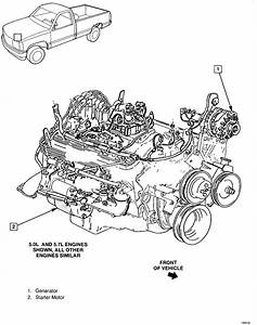 1991 Plymouth Voyager Starter Diagram Html
