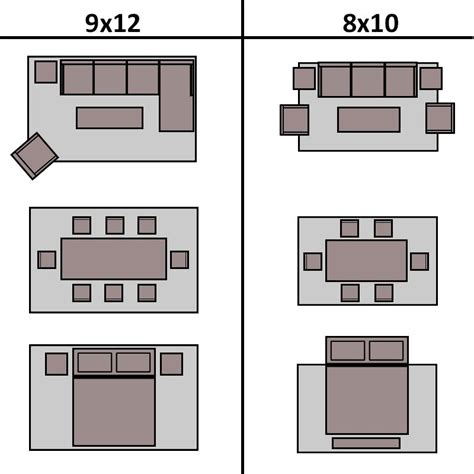 Rug Dimensions by Rug Sizes Rug Size Guide Nw Rugs Furniture