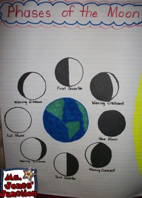 super activities  teaching moon phases teach junkie