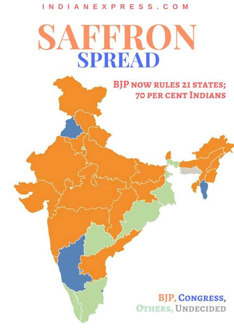 21 states are now BJP-ruled, home to 70 per cent of ...