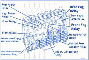 Vauxhall Astra Sxi 2004 Engine Fuse Box  Block Circuit Breaker Diagram  U00bb Carfusebox