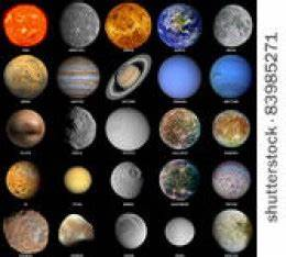 Astrology Signs By Ruling Planets