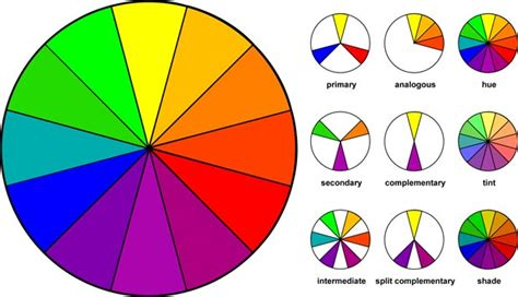getting the color wheel by chris and trish meyer