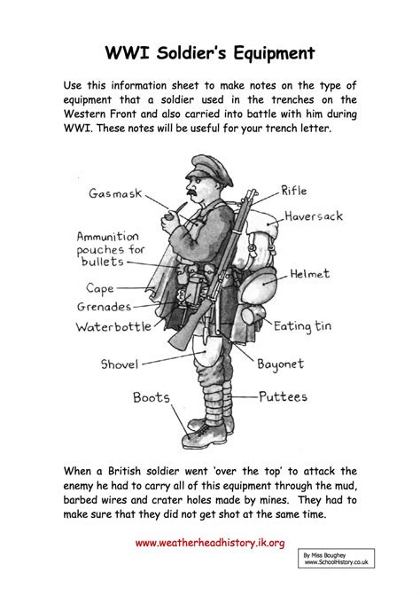 A Ww1 Soldiers Equipment Facts Information Worksheet