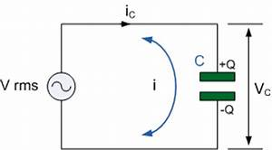 capacitance in ac circuit and capacitive reactance With capacitorcircuit