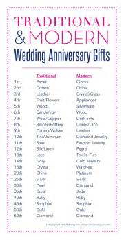 wedding anniversary traditions tradition v 39 s modern - Wedding Anniversary Gifts