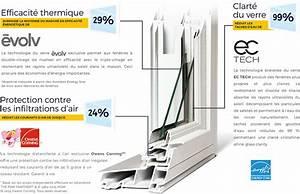 Technologie Vertex3