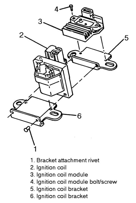 1998 Buick Park Avenue Spark Diagram by Repair Guides Distributor Ignition System Ignition