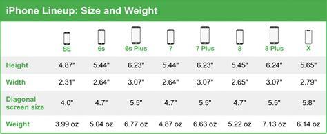 iphone size seatledavidjoelco