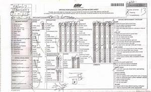 Permis De Conduire Etats Unis : passer le permis en californie les tapes pour obtenir le graal ~ Medecine-chirurgie-esthetiques.com Avis de Voitures