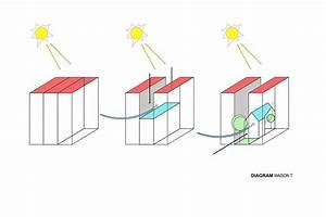 nghia architect maison t brick facade hanoi vietnam designboom 16