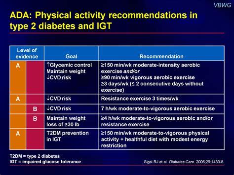managing cv risk  diabetes setting  aggressive