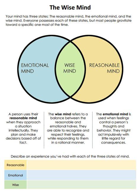 Most Popular Mindfulness Worksheets | Mindfulness Exercises