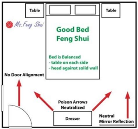 feng shui bedroom layout small room home delightful