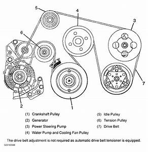Service Manual  Diagram For Serpentine Belt On 2002 Isuzu