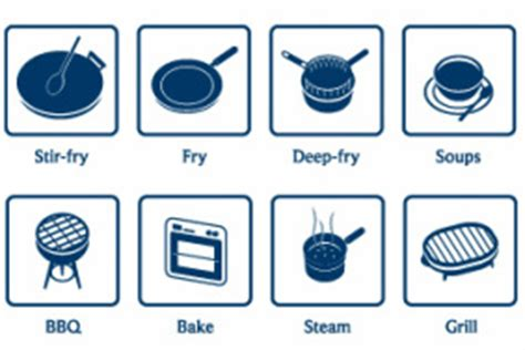 different ways to cook hamburger cuts cooking methods making the most of beef