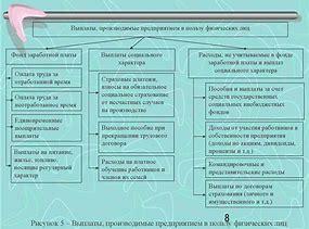 как прописать в трудовом договоре материальную ответственность главному бухгалтеру