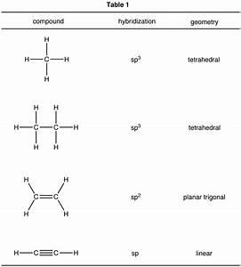 Cole U0026 39 S Ap Chem Blog  October 2013