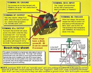Ford Air Horn Wiring Diagram