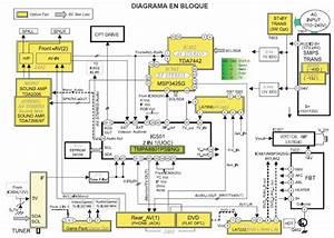 Ingin Berbagi Ilmu Dan Pengalaman  Blok Diagram Lg Tv