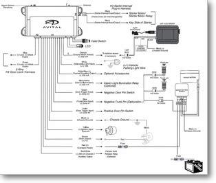 Diagrama Manual Viper