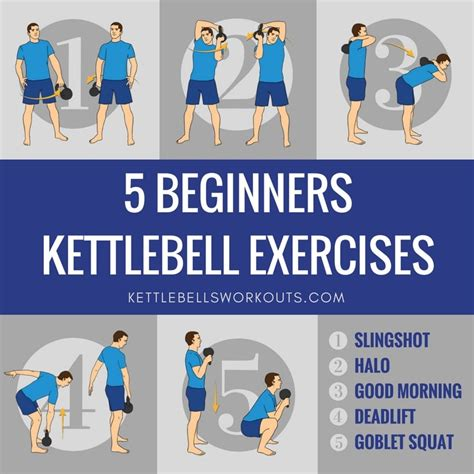 kettlebell exercises beginners workouts training along follow limited experience then