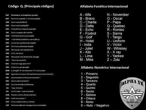 Alpha XV Paintball Team: Código Q. e Alfabeto Fonético