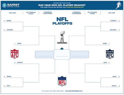 nfl playoffs bracket  nfl playoffs tv schedule