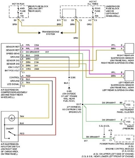 2003 Chevrolet Wiring Diagram Stereo by 2003 Chevy Silverado Radio Wiring Diagram Fuse Box And