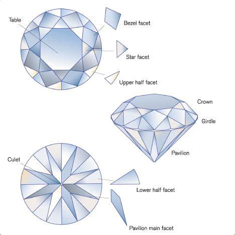 Describing 58facet Round Brilliantcut Diamonds At Gia. Mikimoto Pearl Pendant. Thin Gold Wedding Rings. Small Diamond Wedding Band. Filigree Wedding Rings. Purple Pearls. Staple Stud Earrings. Hanging Pendant. Millefiori Beads