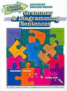 Get More Practice With Sentence Structure And Diagramming