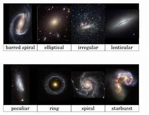 Astronomy Printouts