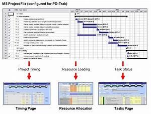 Download Project Plan Dependencies