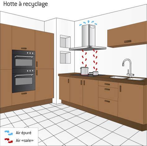 evacuation hotte aspirante cuisine hotte aspirante filtre sans evacuation choix d